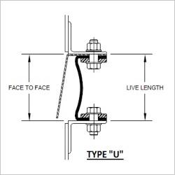 typeU